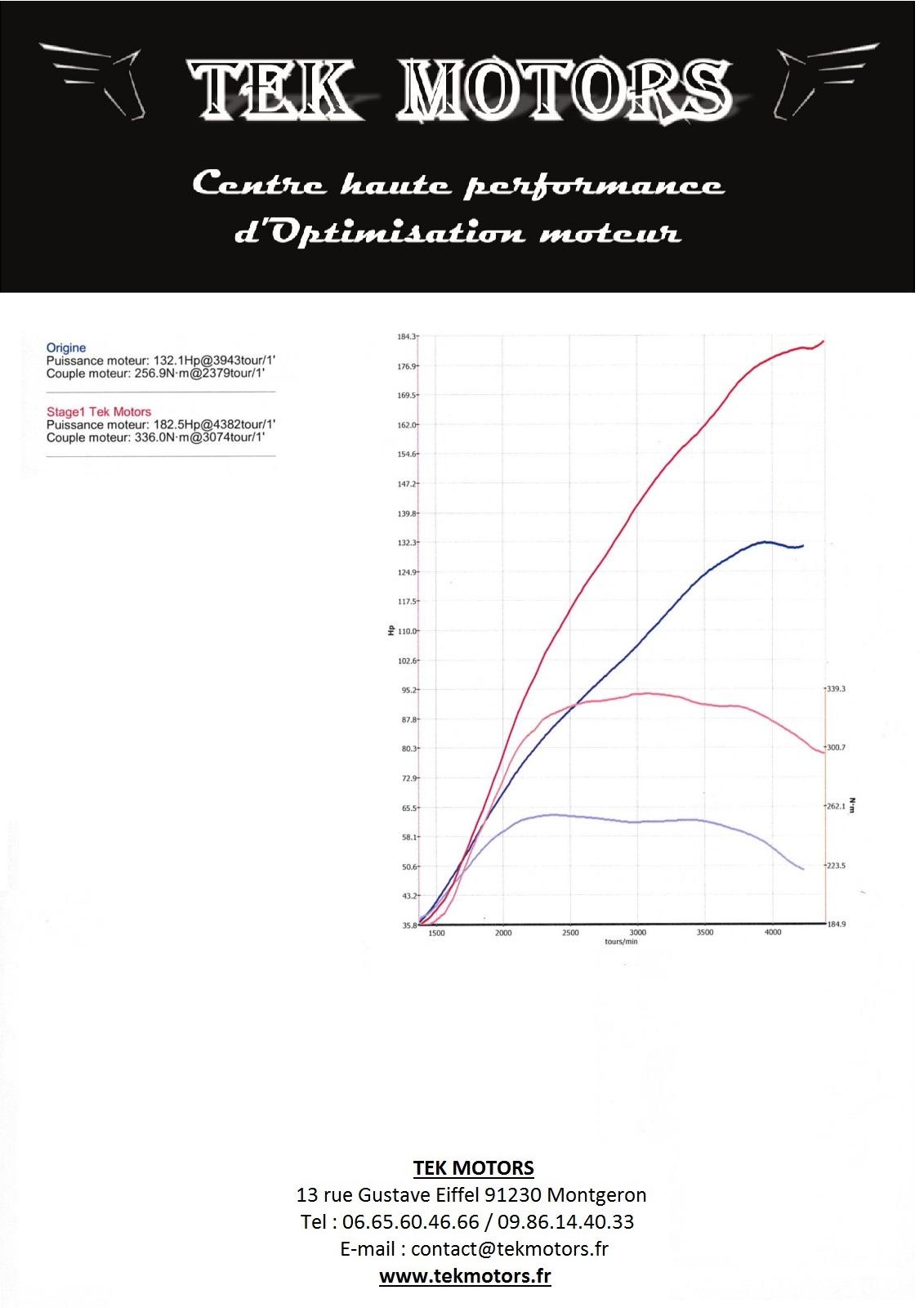 reprogrammation moteur mercedes c200 cdi 136 cv i 94