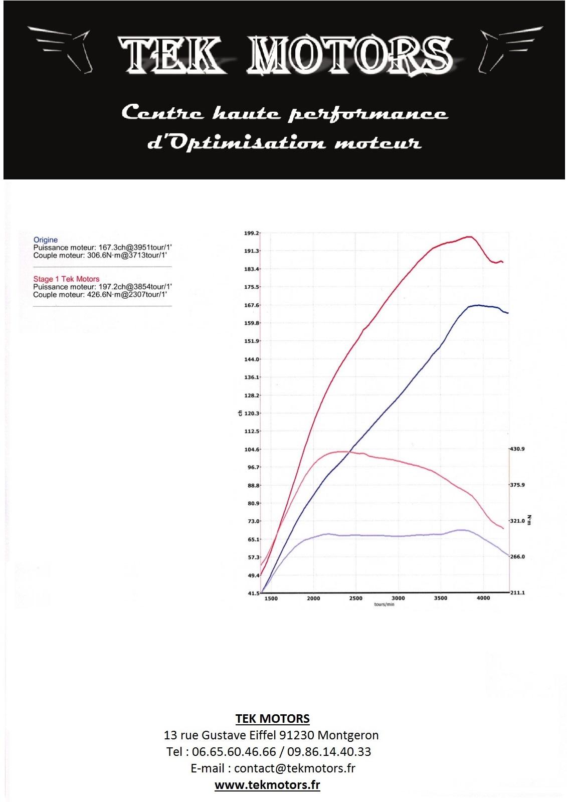 reprogrammation moteur alfa romeo giulietta 2 0 jtdm 170cv