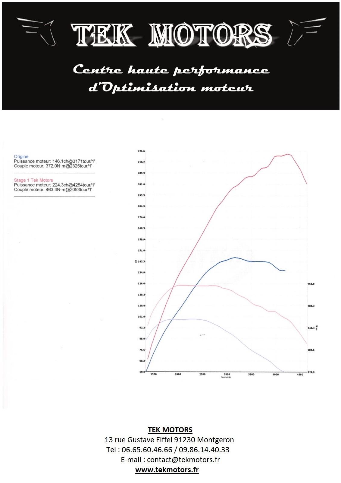 reprogrammation mazda 3 2 2 150 cv    ligne sur mesure inox dans le 92  u00e0 boulogne